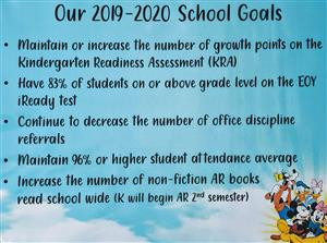 Schoolwide Goals listed
